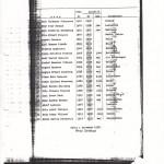 Förteckning Banarbetare 1938_b