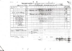 Tjänstgöringslista 1947_a