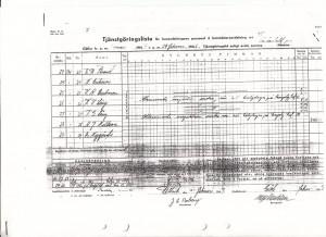 Tjänstgöringslista 1947_b